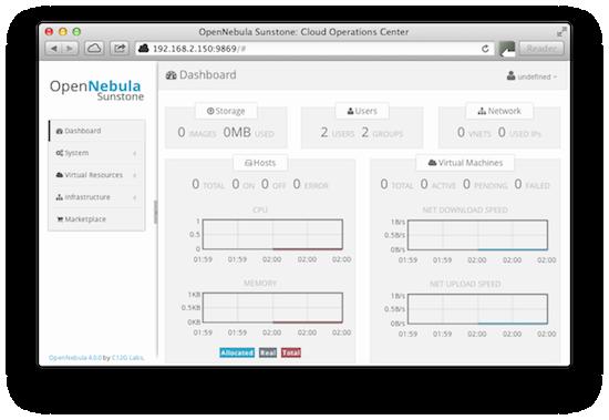 在 CentOS 6.4 上安装和配置 OpenNebula 4.0