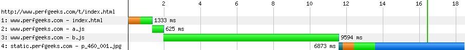 javascript脚本加载 js load block