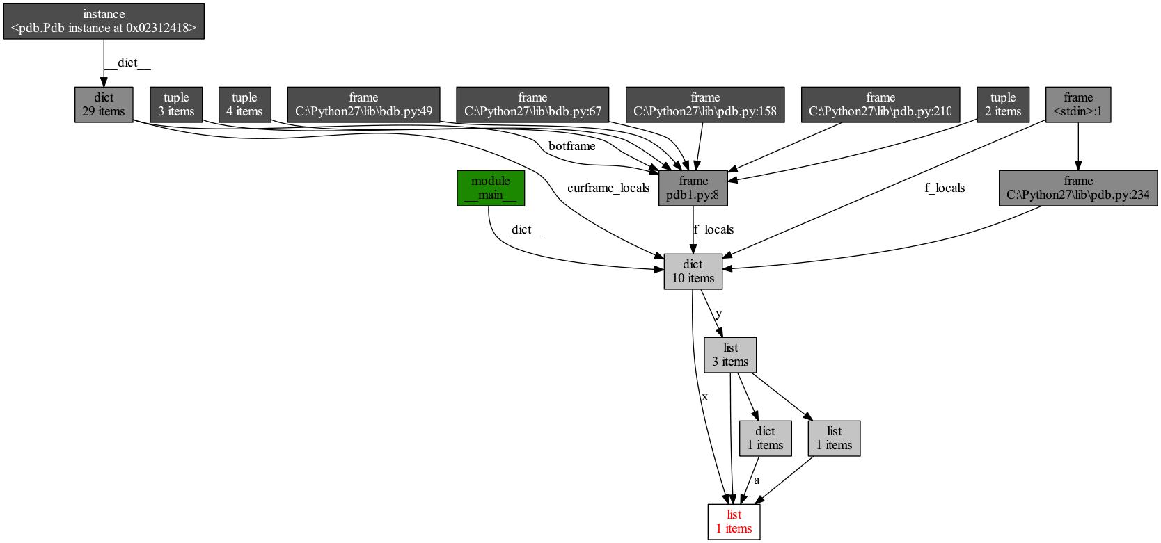 如何分析python程序的性能
