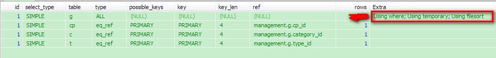优化临时表使用,SQL语句性能提升100倍