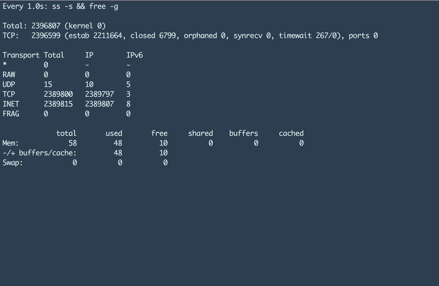 使用HAProxy实现单机200万SSL连接