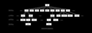 DNS协议详解及报文格式分析