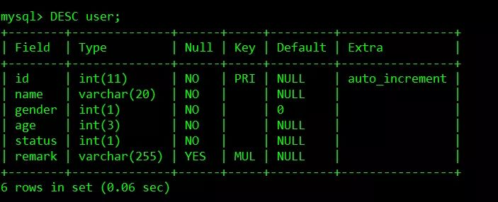 MySQL 索引优化总结