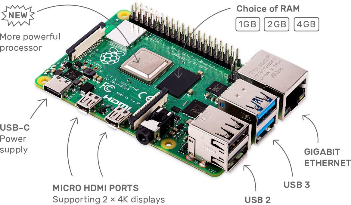 树莓派4B 安装 Raspbian 系统